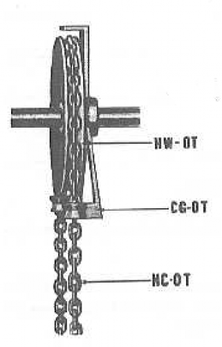 hand-chain-assembly